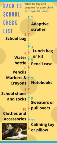 Check out your back to school checklist if you have missed anything.